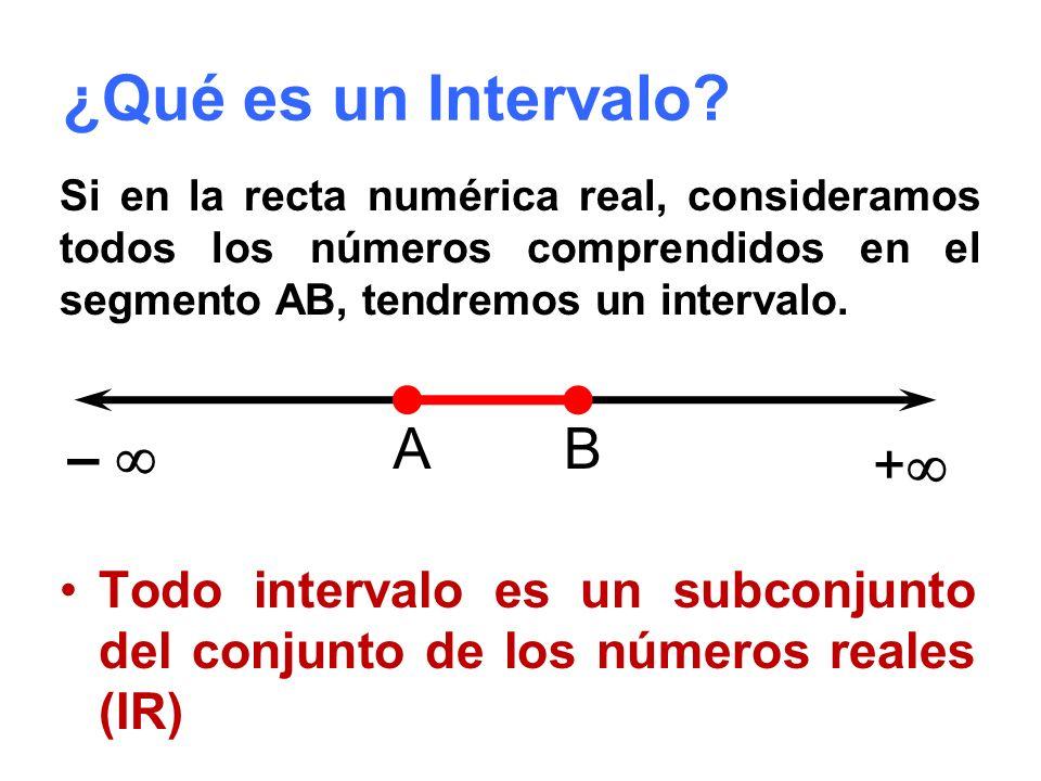 ¿Qué es un Intervalo? Todo intervalo es un subconjunto del conjunto de los números reales (IR) + – AB Si en la recta numérica real, consideramos todos