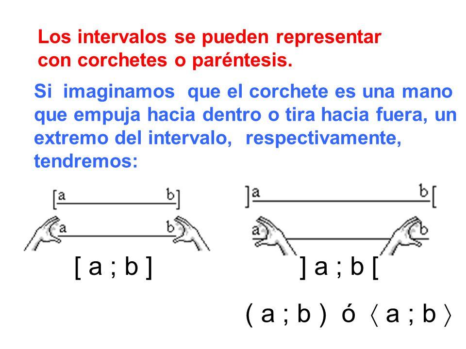[ a ; b ]] a ; b [ ( a ; b ) ó a ; b Si imaginamos que el corchete es una mano que empuja hacia dentro o tira hacia fuera, un extremo del intervalo, r