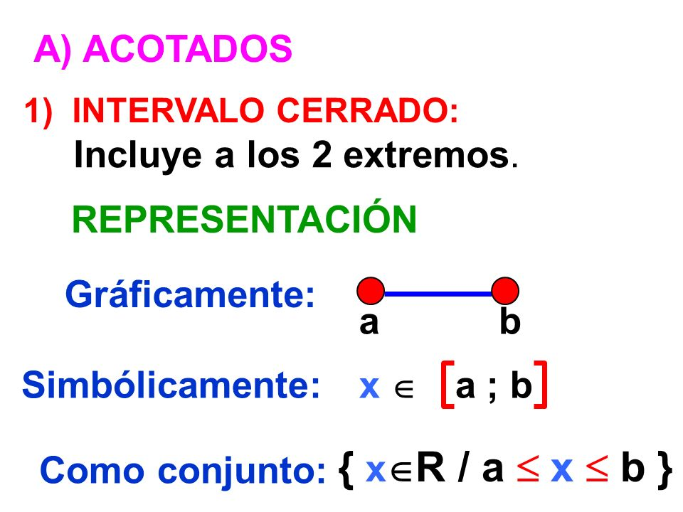 ab ] a ; b [ { x R / a < x < b } 2) INTERVALO ABIERTO: Gráficamente: Simbólicamente: Como conjunto: Excluye los 2 extremos.