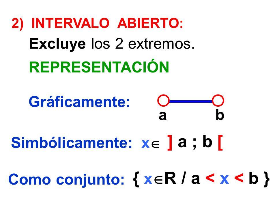 ab ] a ; b [ { x R / a < x < b } 2) INTERVALO ABIERTO: Gráficamente: Simbólicamente: Como conjunto: Excluye los 2 extremos. REPRESENTACIÓN x