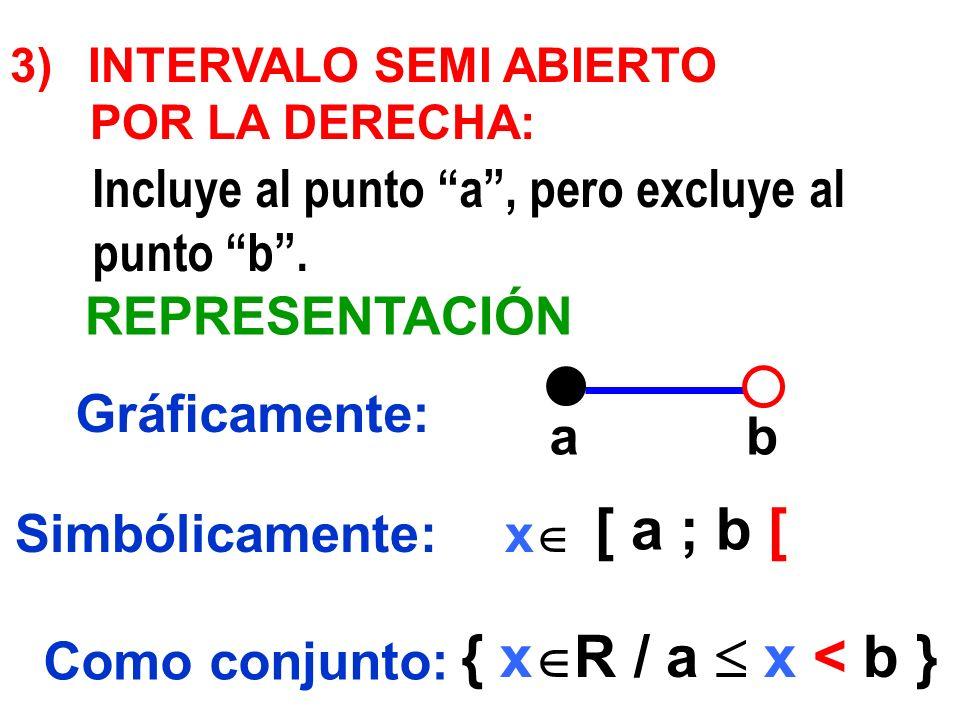 ab ] a ; b ] { x R / a < x b } 4) INTERVALO SEMI ABIERTO POR LA IZQUIERDA: Gráficamente: Simbólicamente: Como conjunto: Excluye al punto a, pero incluye al punto b.