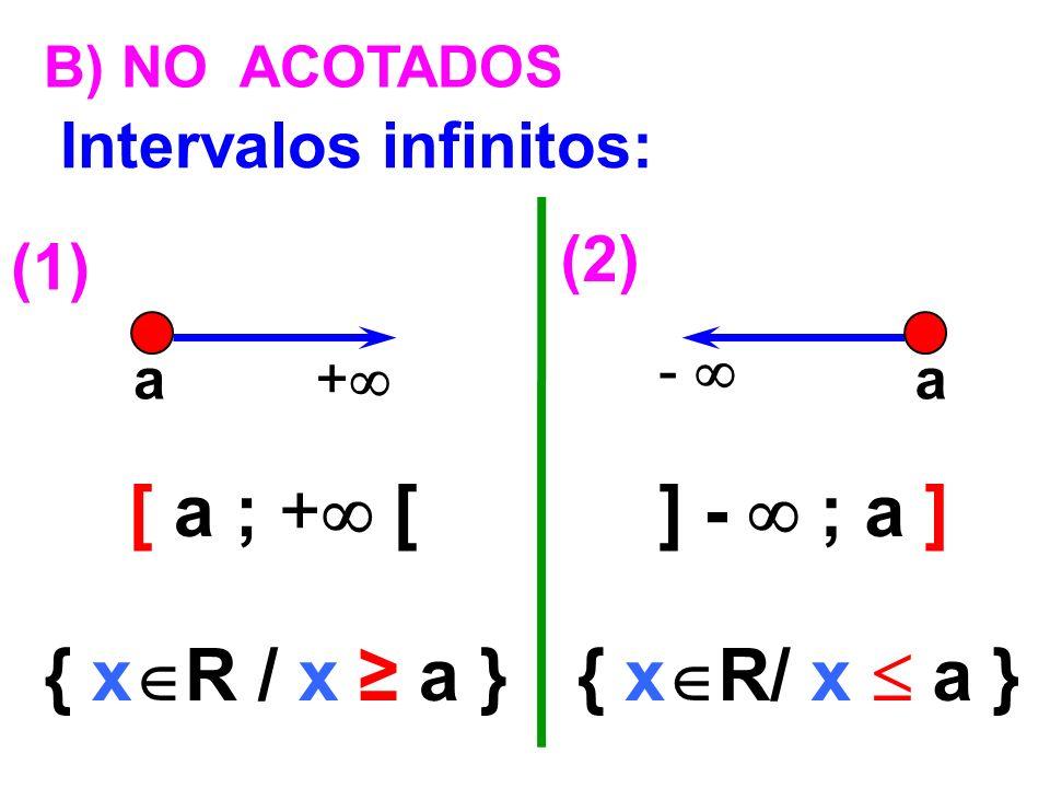 Intervalos infinitos: a + a ] a ; + [ { x R / x > a } ] - ; a [ { x R/ x < a } -