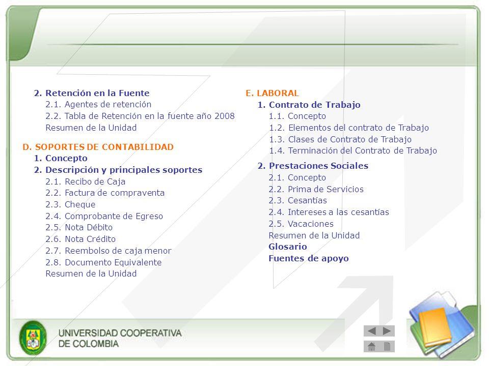 D. SOPORTES DE CONTABILIDAD 1. Concepto 2. Descripción y principales soportes 2.1. Recibo de Caja 2.2. Factura de compraventa 2.3. Cheque 2.4. Comprob