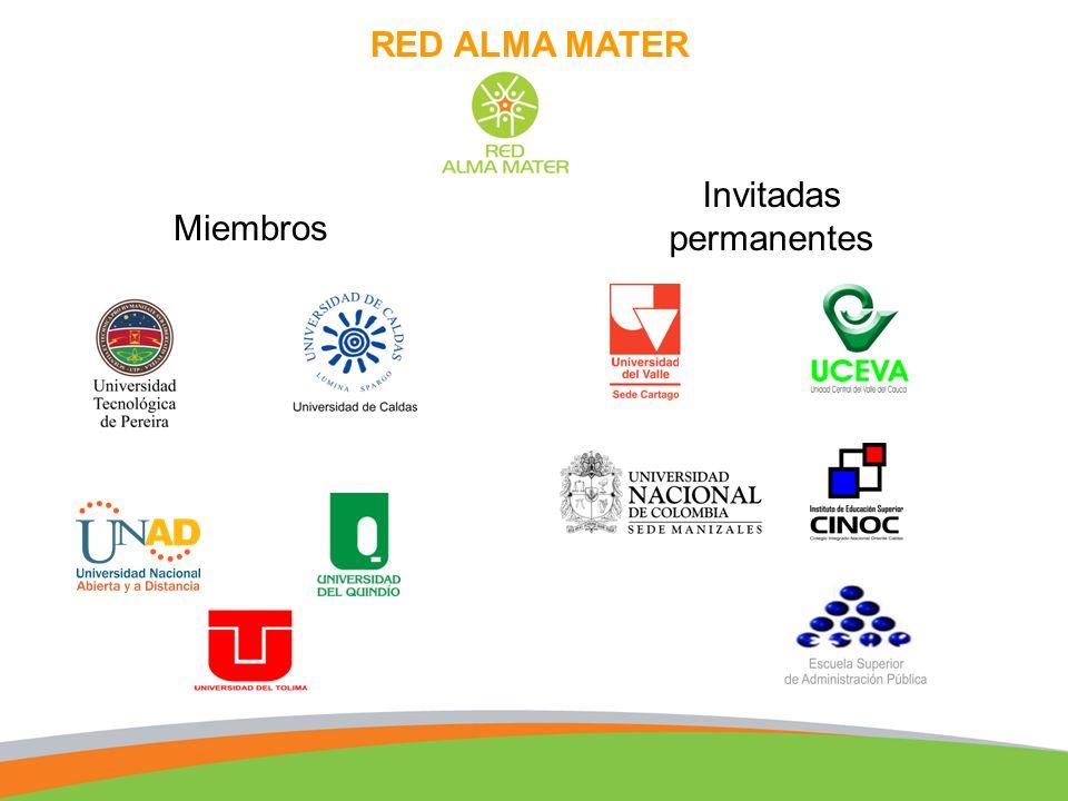 Ciencias de la Educación Migraciones Internacionales Ciencias Ambientales Derechos Humanos, procesos de paz y conflictos Ciencias Biomédicas … OFERTAS DE POSTGRADO Volver