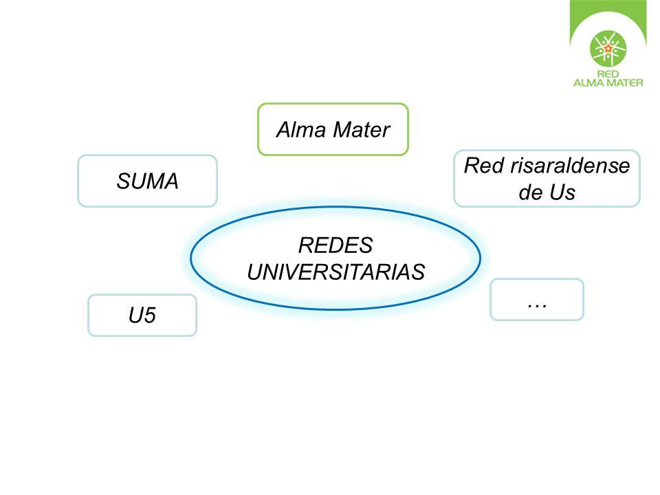 REDES UNIVERSITARIAS … Red risaraldense de Us SUMA U5 Alma Mater
