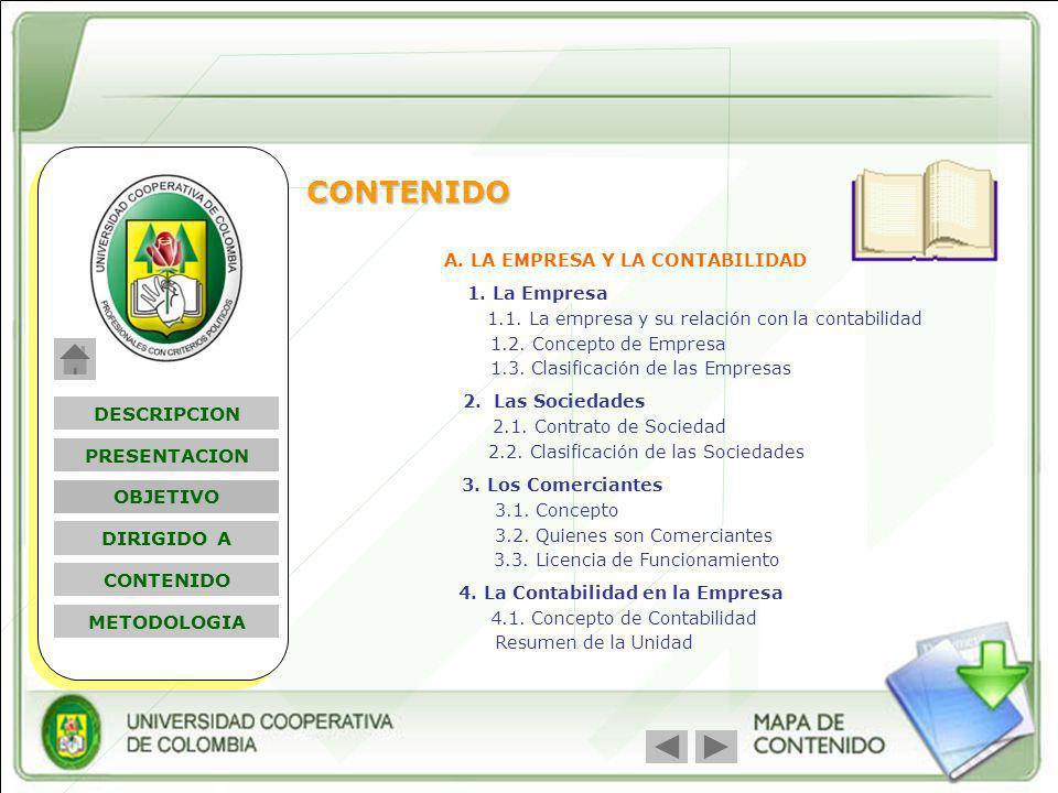 Nombre Módulo CONTENIDO A. LA EMPRESA Y LA CONTABILIDAD 1. La Empresa 1.2. Concepto de Empresa 1.3. Clasificación de las Empresas 2. Las Sociedades 2.