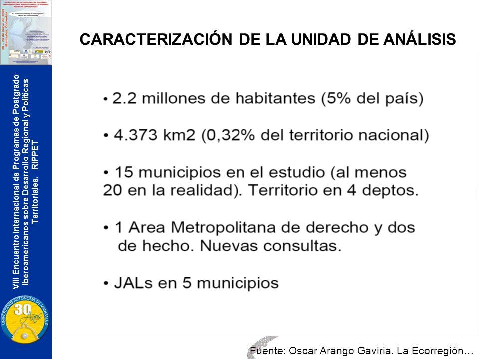 Fuente: Oscar Arango Gaviria. La Ecorregión… CARACTERIZACIÓN DE LA UNIDAD DE ANÁLISIS
