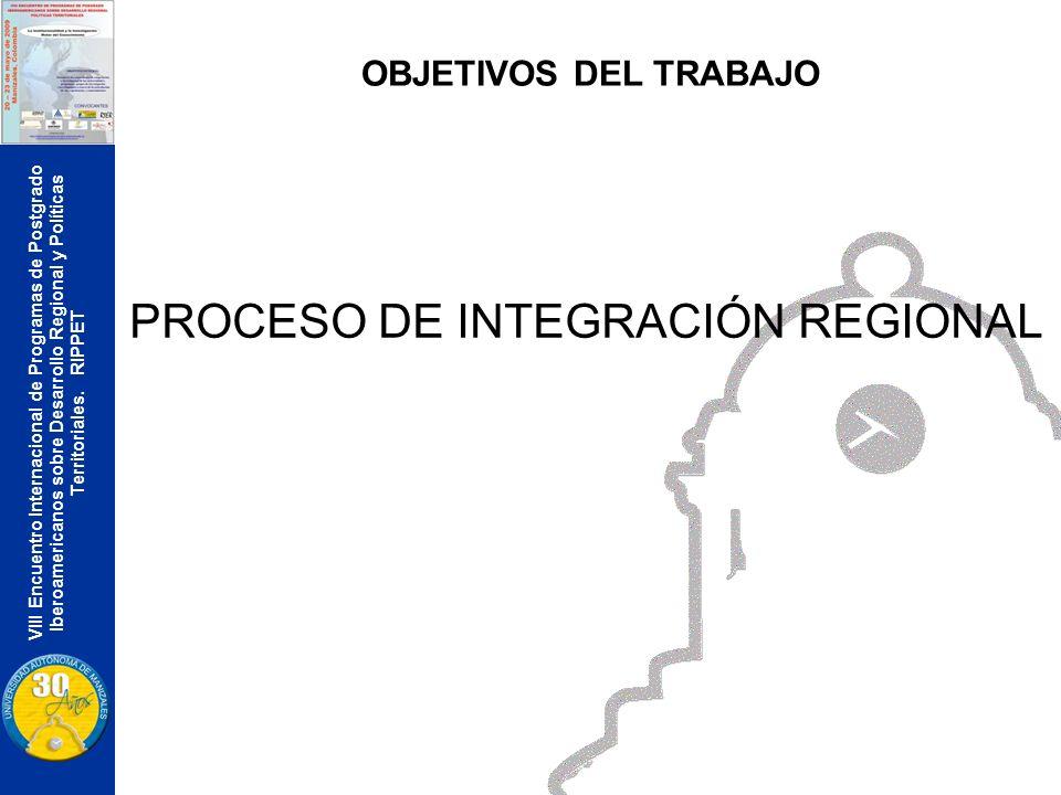 VIII Encuentro Internacional de Programas de Postgrado Iberoamericanos sobre Desarrollo Regional y Políticas Territoriales. RIPPET OBJETIVOS DEL TRABA