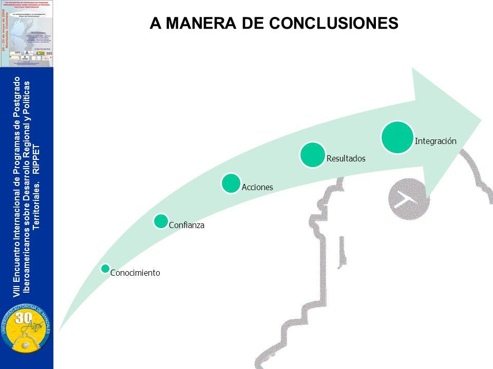VIII Encuentro Internacional de Programas de Postgrado Iberoamericanos sobre Desarrollo Regional y Políticas Territoriales. RIPPET A MANERA DE CONCLUS