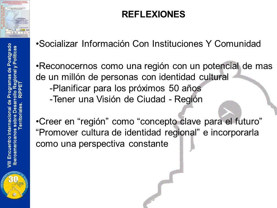 VIII Encuentro Internacional de Programas de Postgrado Iberoamericanos sobre Desarrollo Regional y Políticas Territoriales. RIPPET REFLEXIONES Sociali