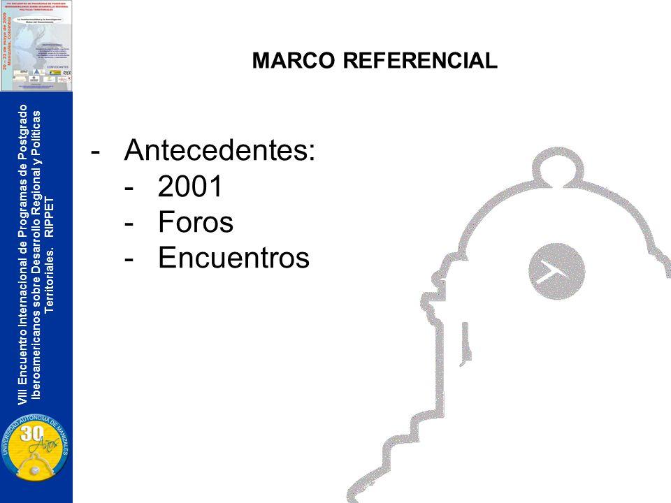 VIII Encuentro Internacional de Programas de Postgrado Iberoamericanos sobre Desarrollo Regional y Políticas Territoriales. RIPPET MARCO REFERENCIAL -