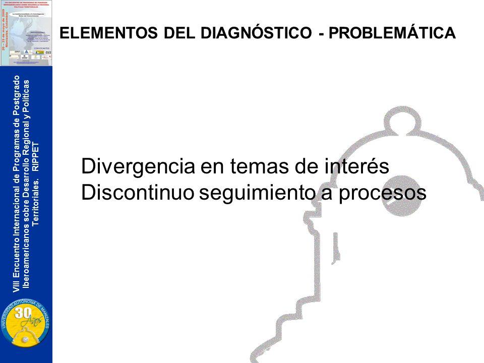 VIII Encuentro Internacional de Programas de Postgrado Iberoamericanos sobre Desarrollo Regional y Políticas Territoriales. RIPPET ELEMENTOS DEL DIAGN