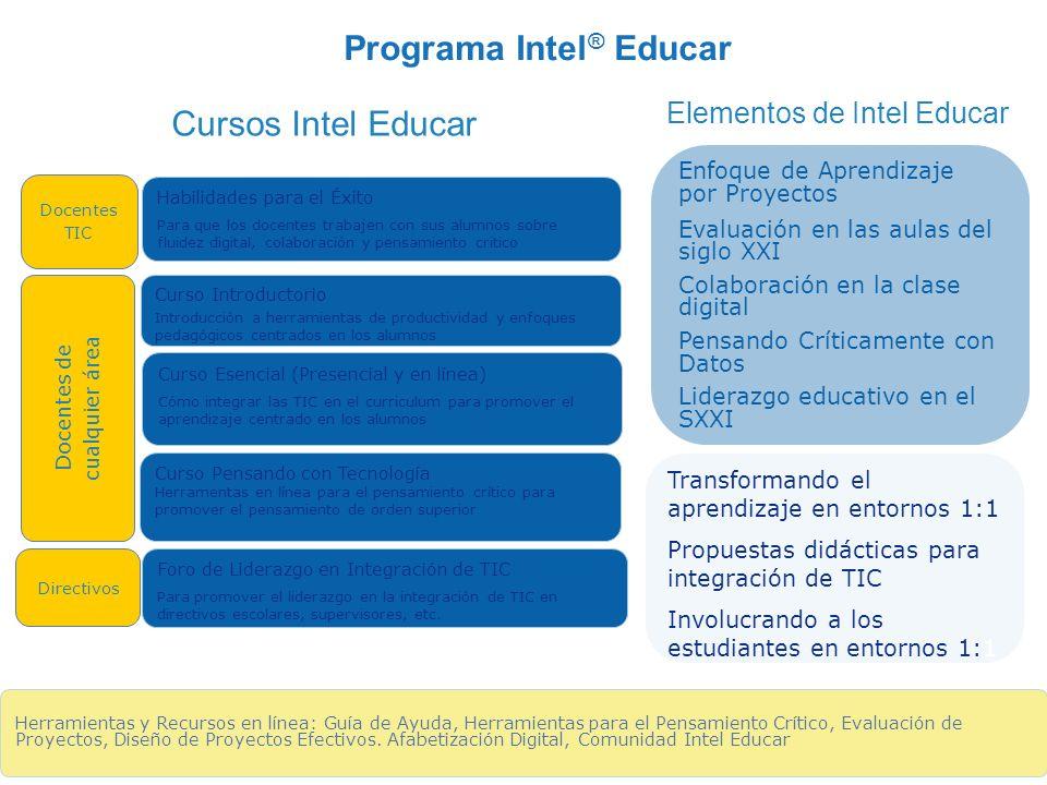 Programa Intel ® Educar Elementos de Intel Educar Cursos Intel Educar Herramientas y Recursos en línea: Guía de Ayuda, Herramientas para el Pensamient