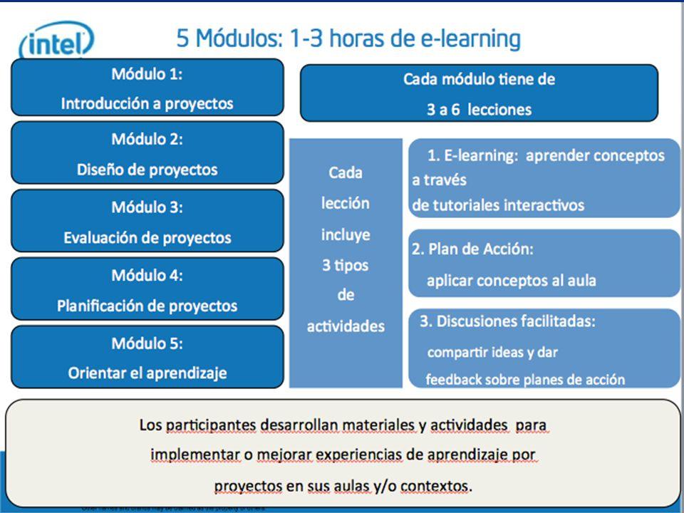 Programa Intel ® Educar - Curso Introductorio 19 El Docente Capacitador recibe los siguientes materiales: Manual Guía de Ayuda Intel® Educación Documentos para el Docente Capacitador Acceso a LA APLICACIÓN PROGRAMA INTEL INTRODUCTORIO para descargar otros materiales de apoyo y recibir orientación permanente