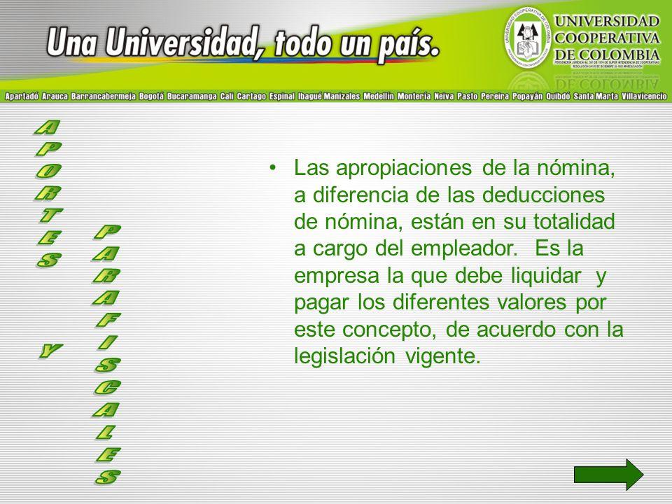 Las apropiaciones de la nómina, a diferencia de las deducciones de nómina, están en su totalidad a cargo del empleador.