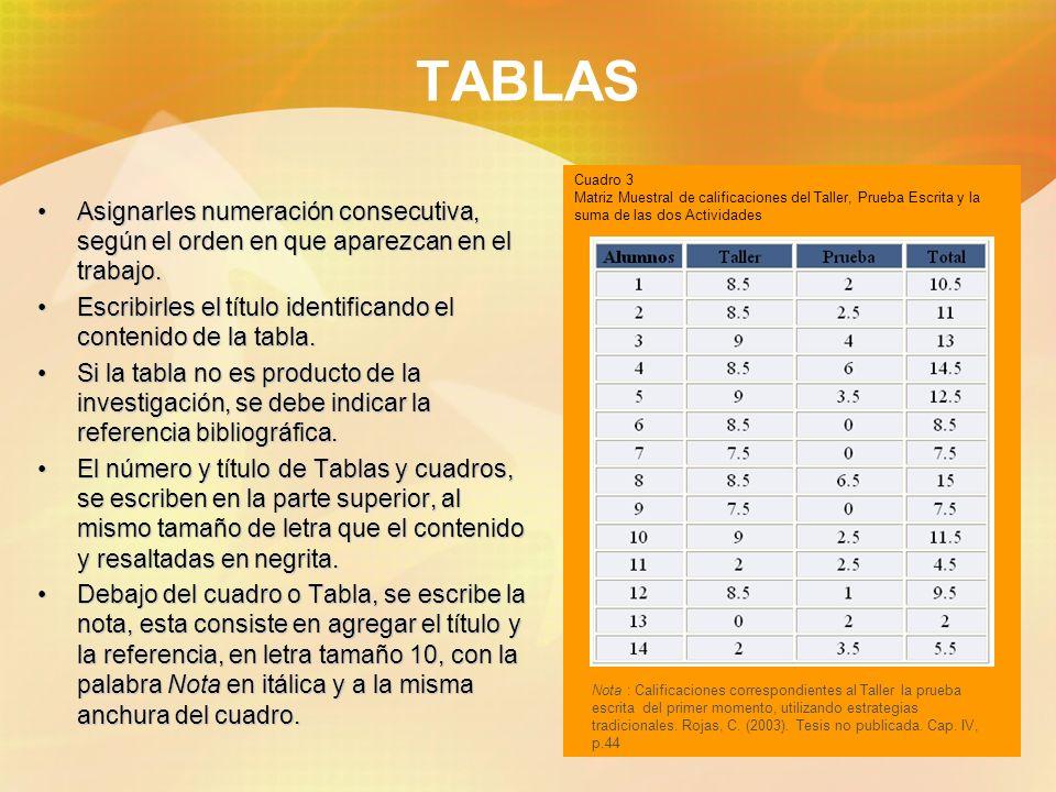 22 Cuadro 3 Matriz Muestral de calificaciones del Taller, Prueba Escrita y la suma de las dos Actividades TABLAS Asignarles numeración consecutiva, se