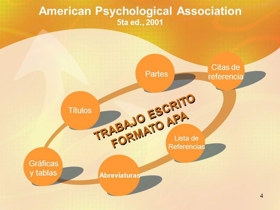 4 American Psychological Association 5ta ed., 2001 Títulos Partes Citas de referencia Lista de Referencias Abreviaturas TRABAJO ESCRITO FORMATO APA TR
