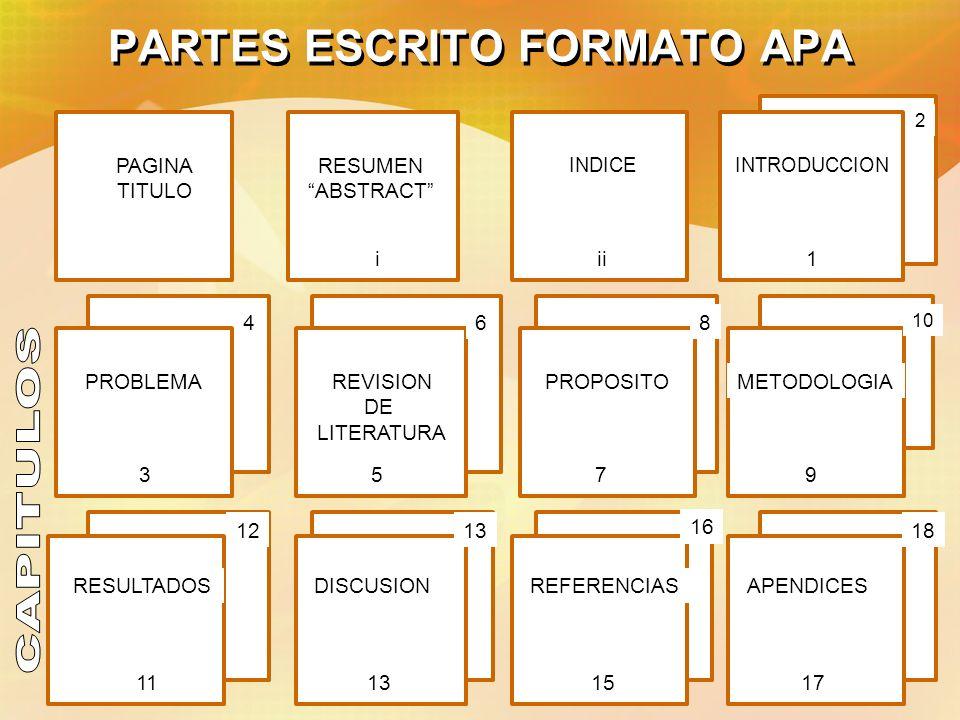 5 2 PARTES ESCRITO FORMATO APA PAGINA TITULO RESUMEN ABSTRACT INDICE PROBLEMAREVISION DE LITERATURA PROPOSITOMETODOLOGIA RESULTADOSDISCUSIONREFERENCIA