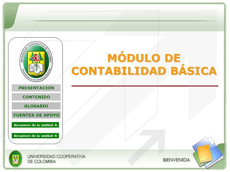 MÓDULO DE CONTABILIDAD BÁSICA PRESENTACION CONTENIDO FUENTES DE APOYO GLOSARIO Resumen de la unidad A Resumen de la unidad B