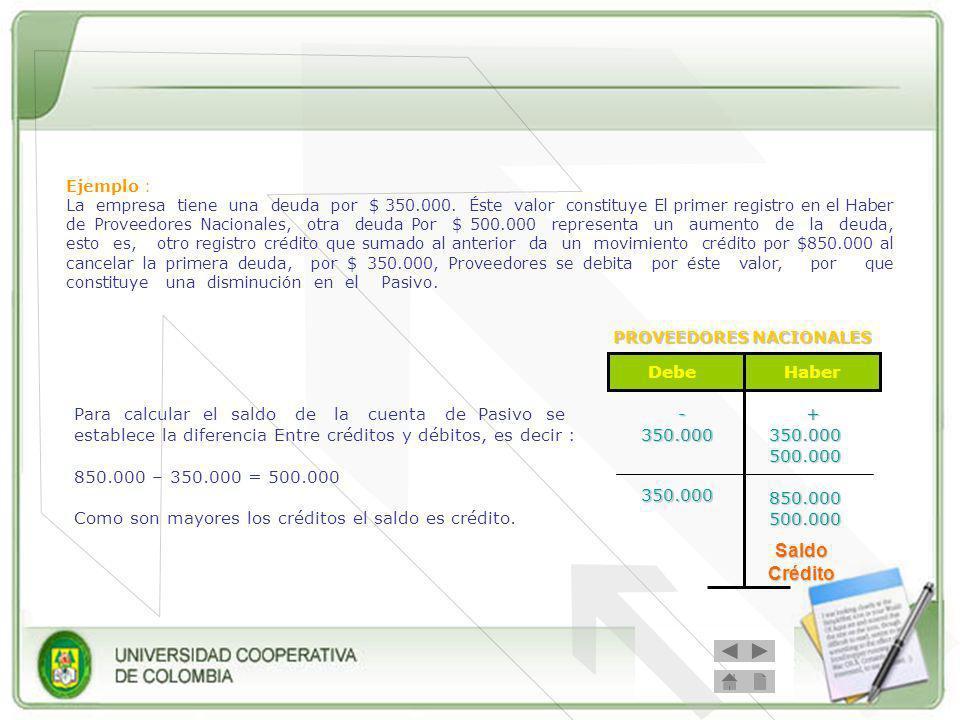 Ejemplo : La empresa tiene una deuda por $ 350.000.