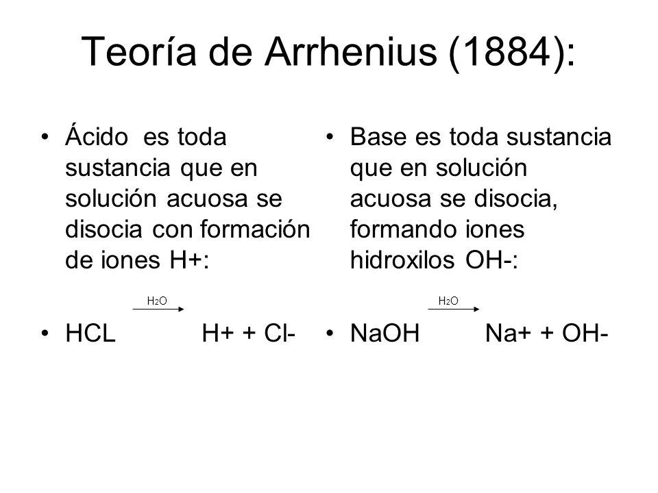 Teoría de Lowry-Brönsted (1923) Ácido es toda sustancia que en una reacción es capaz de ceder un ión H+.