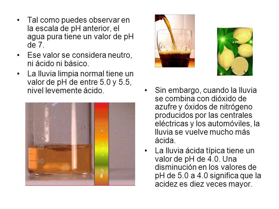 Nombremos 3 sustancias ácidas - - - Nombremos 3 sustancias básicas - Nombremos 1 sustancia neutra -