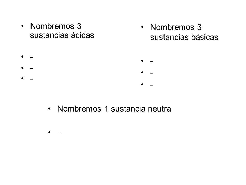 ¿Cómo se reconoce un ácido y una base.