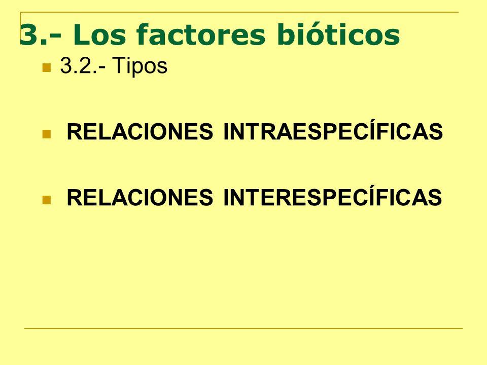 3.- Los factores bióticos 3.2.- Tipos RELACIONES INTRAESPECÍFICAS RELACIONES INTERESPECÍFICAS