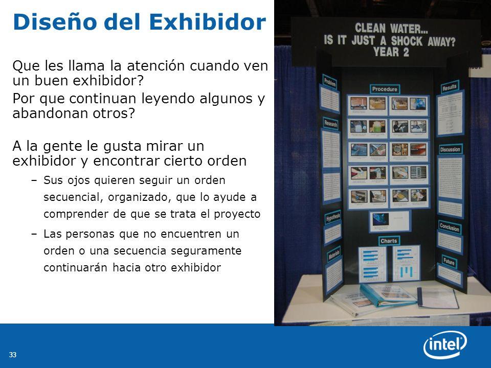 33 Diseño del Exhibidor Que les llama la atención cuando ven un buen exhibidor.