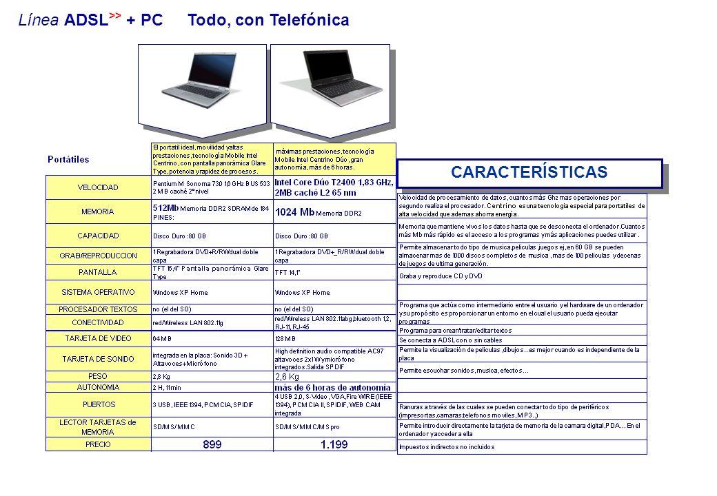 Línea ADSL >> + PC Todo, con Telefónica CARACTERÍSTICAS