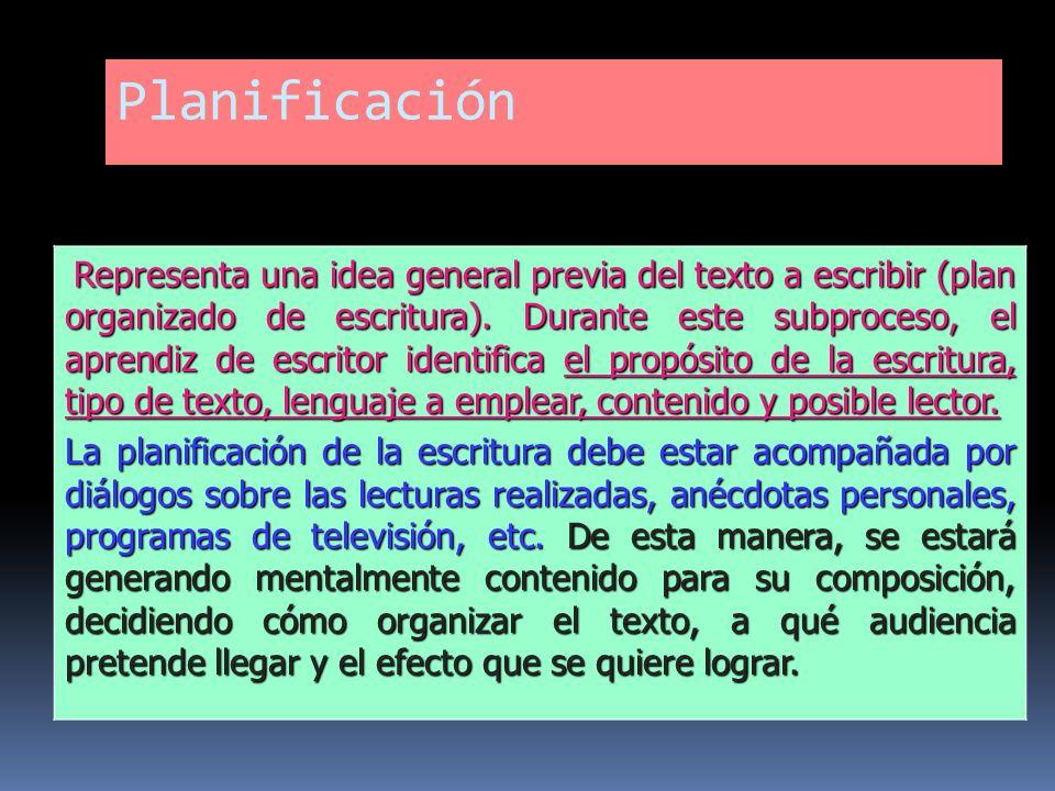 Planificación Representa una idea general previa del texto a escribir (plan organizado de escritura). Durante este subproceso, el aprendiz de escritor