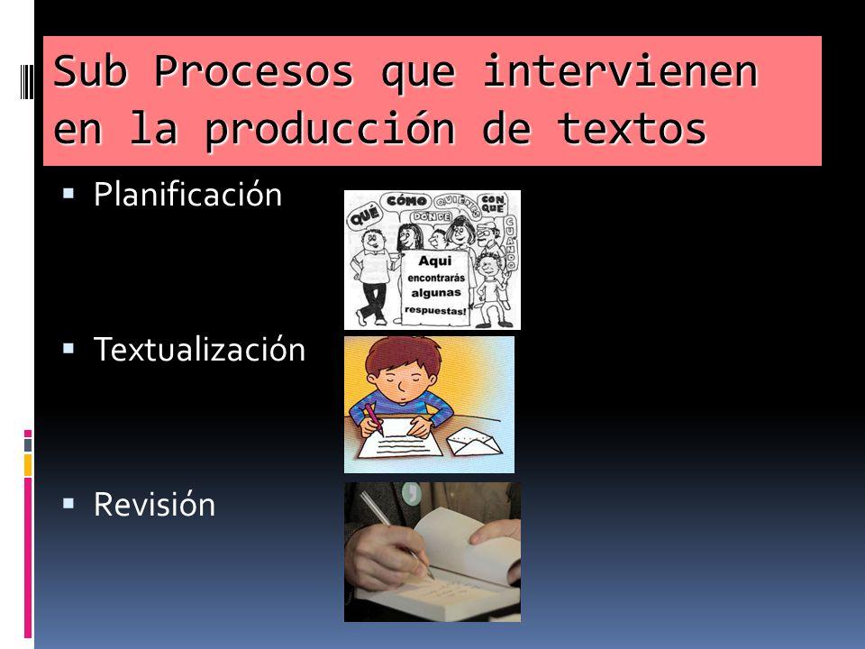 Sub Procesos que intervienen en la producción de textos Planificación Textualización Revisión