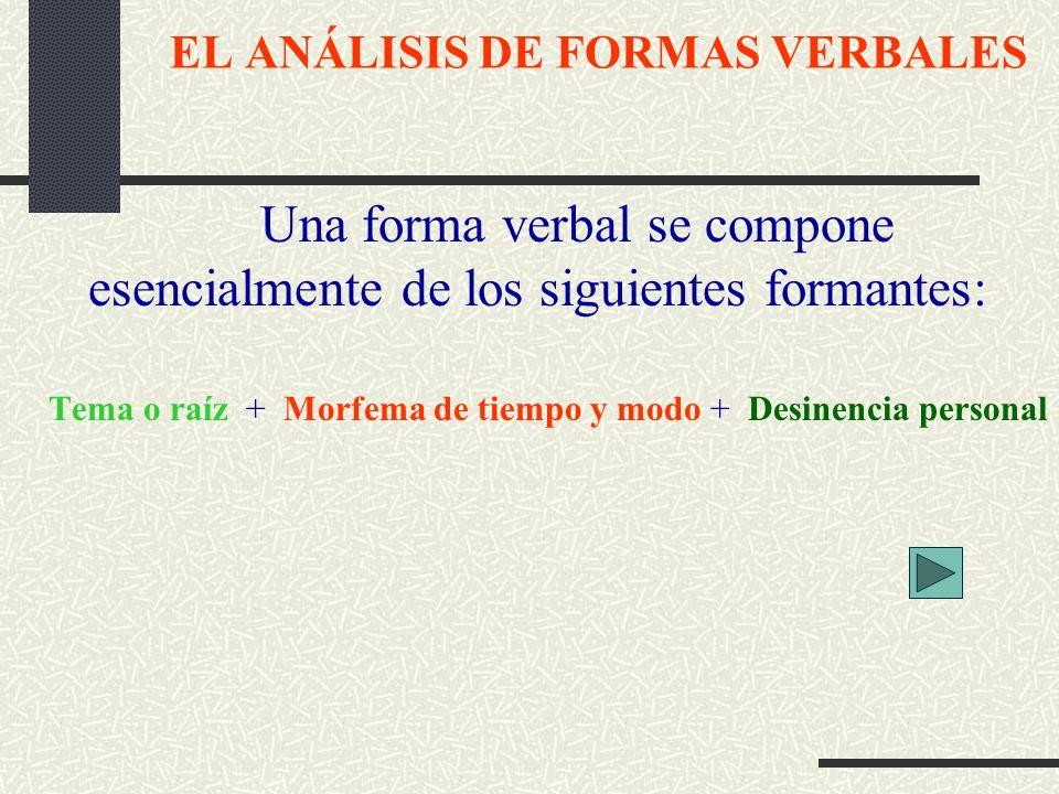 EL ANÁLISIS DE FORMAS VERBALES Una forma verbal se compone esencialmente de los siguientes formantes: Tema o raíz + Morfema de tiempo y modo + Desinen