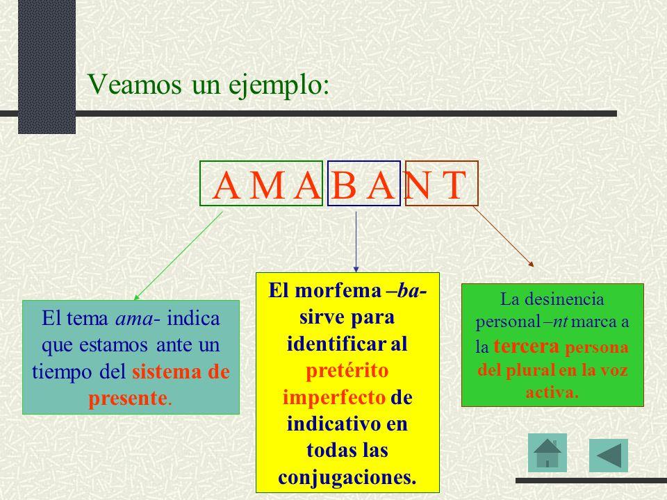 Veamos un ejemplo: A M A B A N T El tema ama- indica que estamos ante un tiempo del sistema de presente. El morfema –ba- sirve para identificar al pre