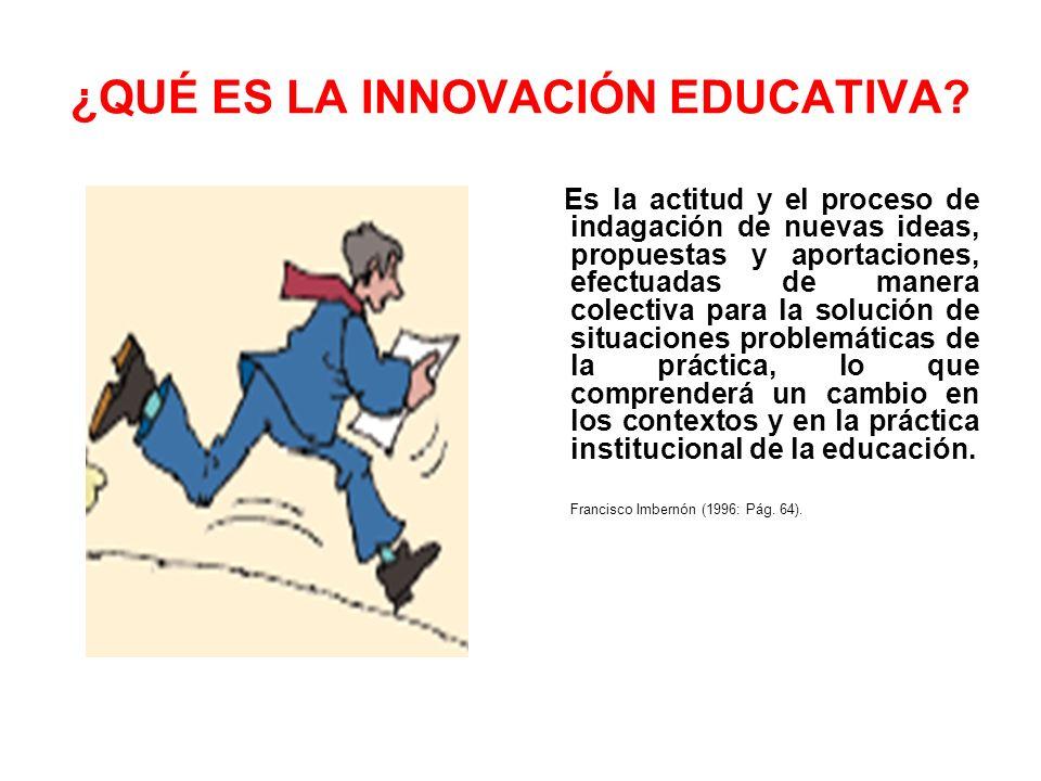 ¿QUÉ ES LA INNOVACIÓN EDUCATIVA.