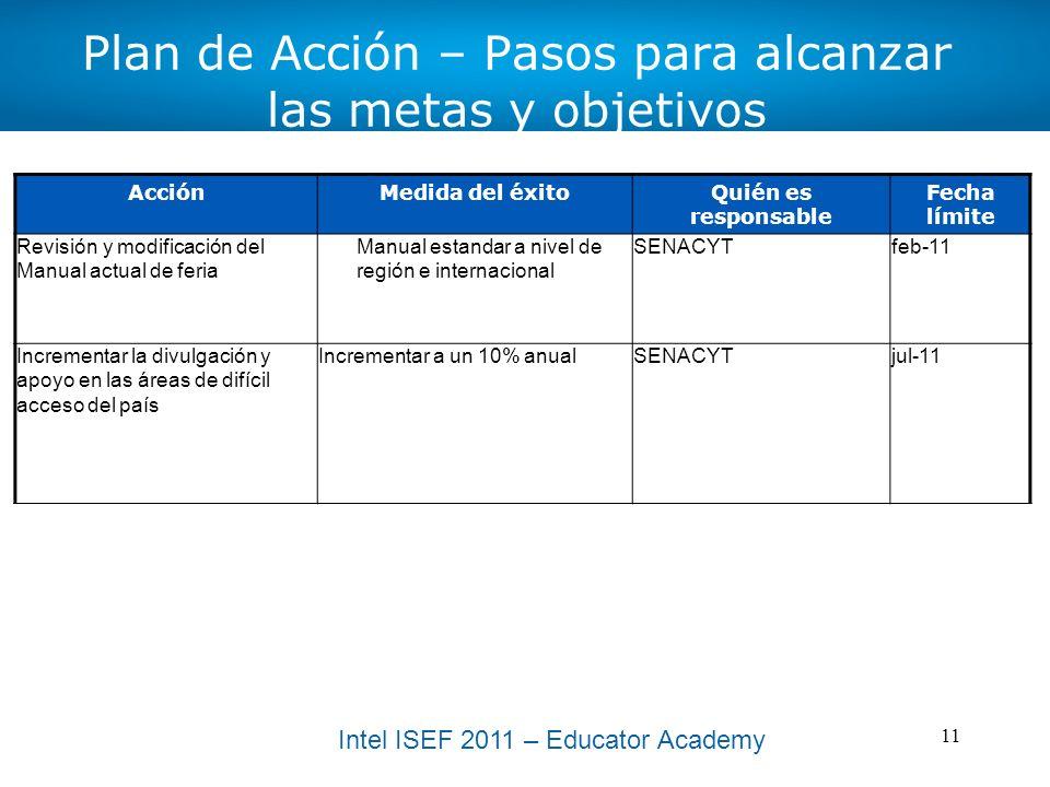 Intel ISEF 2011 – Educator Academy 11 Plan de Acción – Pasos para alcanzar las metas y objetivos AcciónMedida del éxitoQuién es responsable Fecha lími