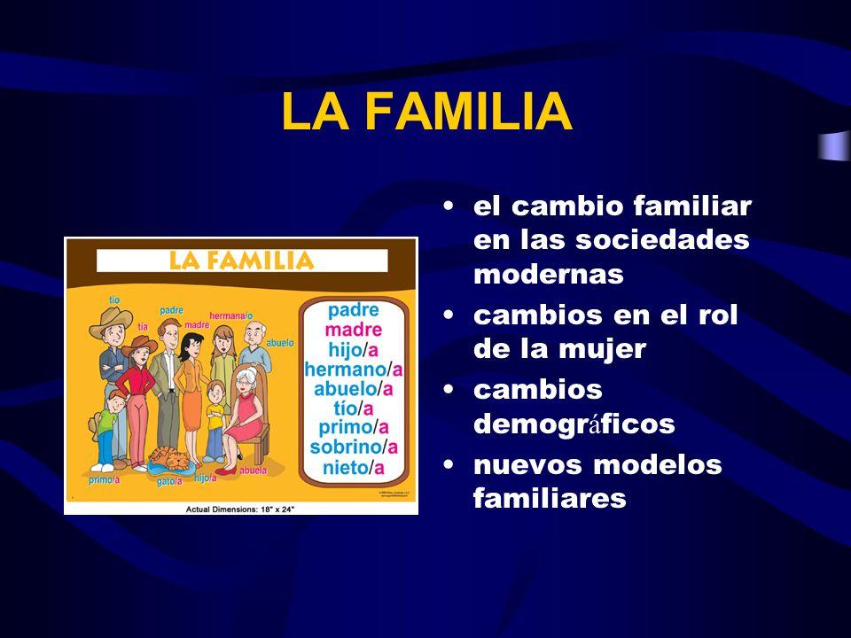 LA FAMILIA el cambio familiar en las sociedades modernas cambios en el rol de la mujer cambios demogr á ficos nuevos modelos familiares