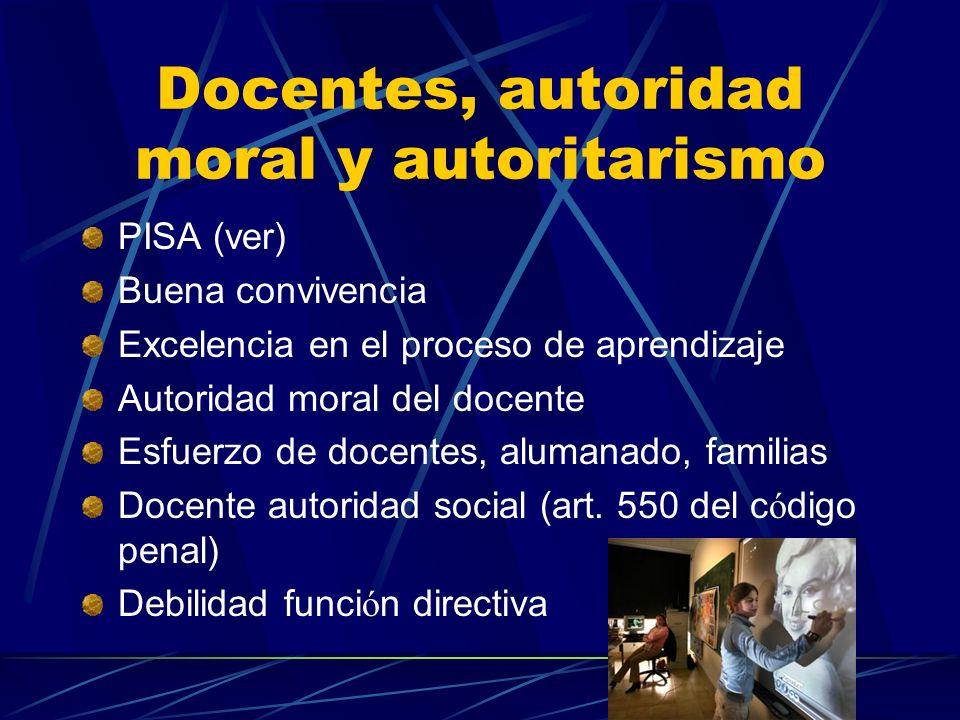 Docentes, autoridad moral y autoritarismo PISA (ver) Buena convivencia Excelencia en el proceso de aprendizaje Autoridad moral del docente Esfuerzo de