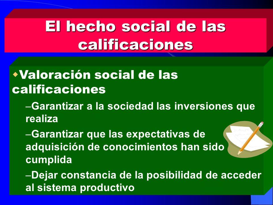El hecho social de las calificaciones Valoración social de las calificaciones – Garantizar a la sociedad las inversiones que realiza – Garantizar que