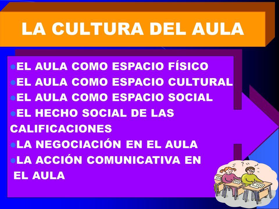 LA CULTURA DEL AULA EL AULA COMO ESPACIO FÍSICO EL AULA COMO ESPACIO CULTURAL EL AULA COMO ESPACIO SOCIAL EL HECHO SOCIAL DE LAS CALIFICACIONES LA NEG