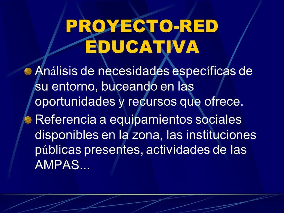 PROYECTO-RED EDUCATIVA An á lisis de necesidades espec í ficas de su entorno, buceando en las oportunidades y recursos que ofrece.