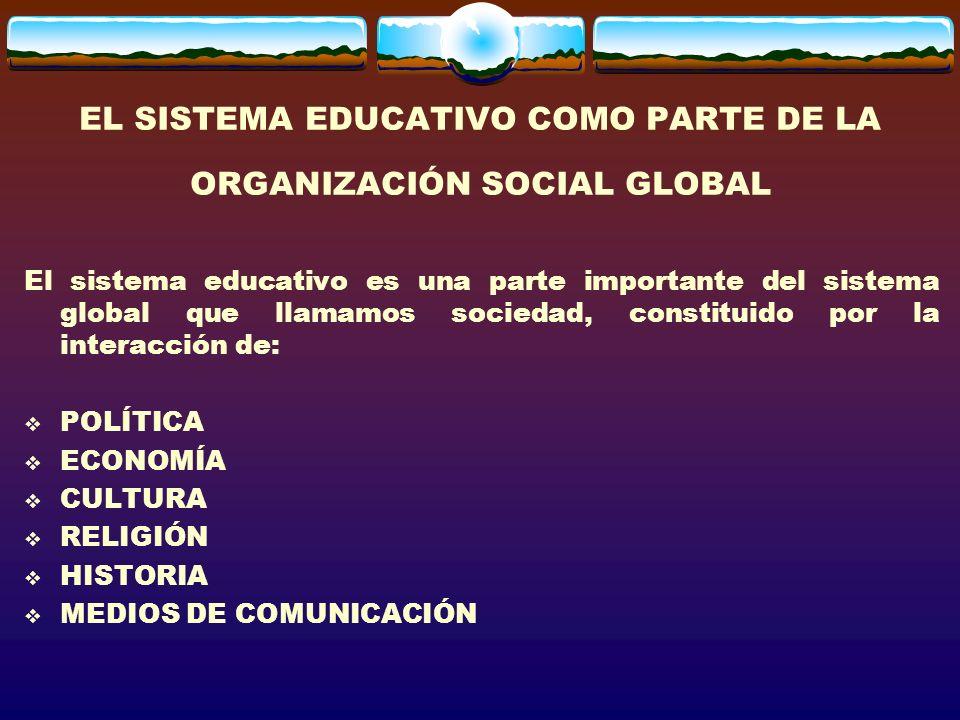 EL SISTEMA EDUCATIVO COMO PARTE DE LA ORGANIZACIÓN SOCIAL GLOBAL El sistema educativo es una parte importante del sistema global que llamamos sociedad, constituido por la interacción de: POLÍTICA ECONOMÍA CULTURA RELIGIÓN HISTORIA MEDIOS DE COMUNICACIÓN