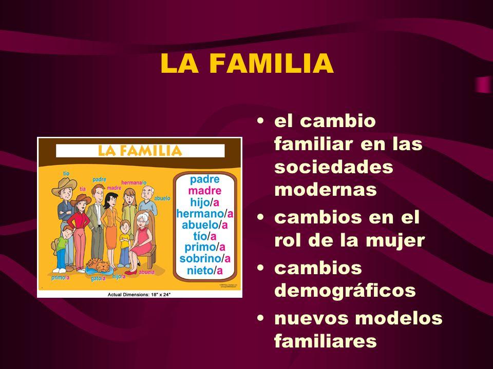 LA FAMILIA el cambio familiar en las sociedades modernas cambios en el rol de la mujer cambios demográficos nuevos modelos familiares