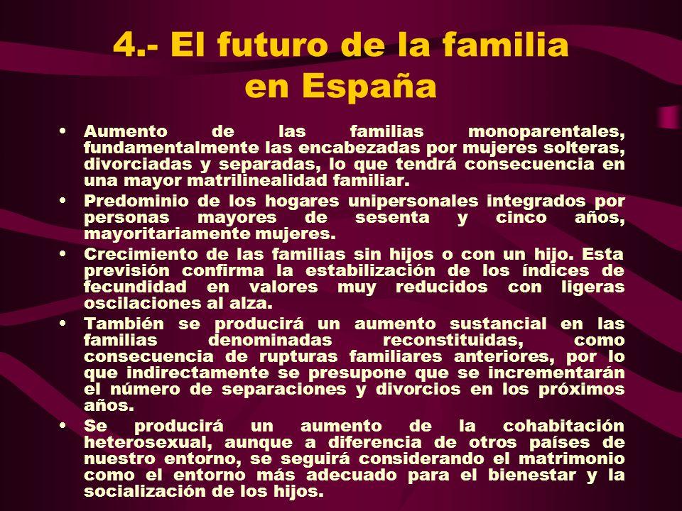 4.- El futuro de la familia en España Aumento de las familias monoparentales, fundamentalmente las encabezadas por mujeres solteras, divorciadas y sep