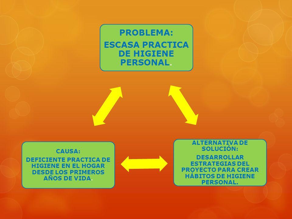 PROBLEMA: ESCASA PRACTICA DE HIGIENE PERSONAL. ALTERNATIVA DE SOLUCIÓN: DESARROLLAR ESTRATEGIAS DEL PROYECTO PARA CREAR HÁBITOS DE HIGIENE PERSONAL. C