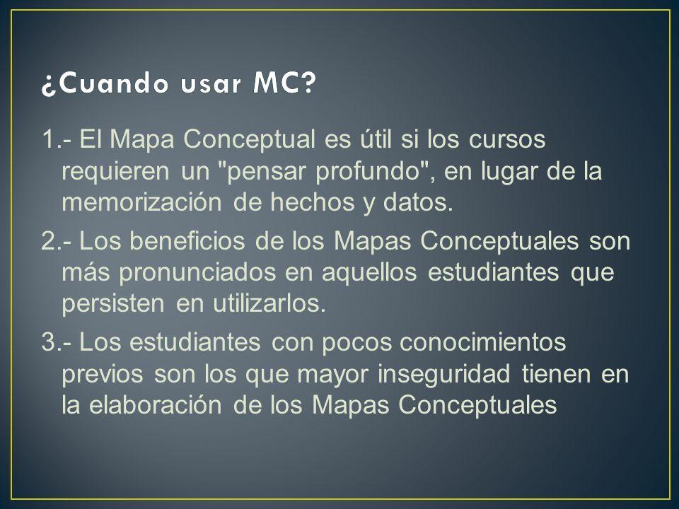 1.- El Mapa Conceptual es útil si los cursos requieren un