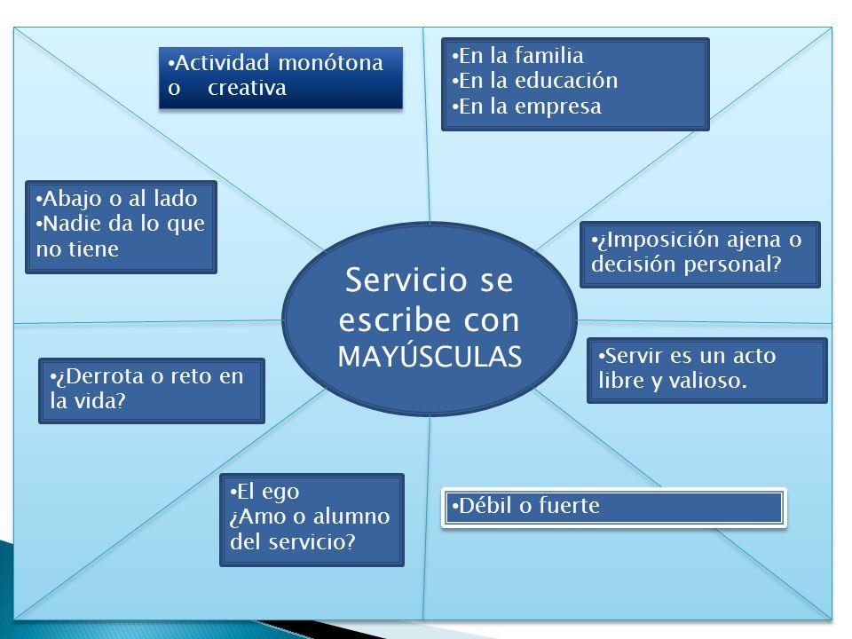 Servicio se escribe con MAYÚSCULAS Actividad monótona o creativa En la familia En la educación En la empresa ¿Imposición ajena o decisión personal? Se
