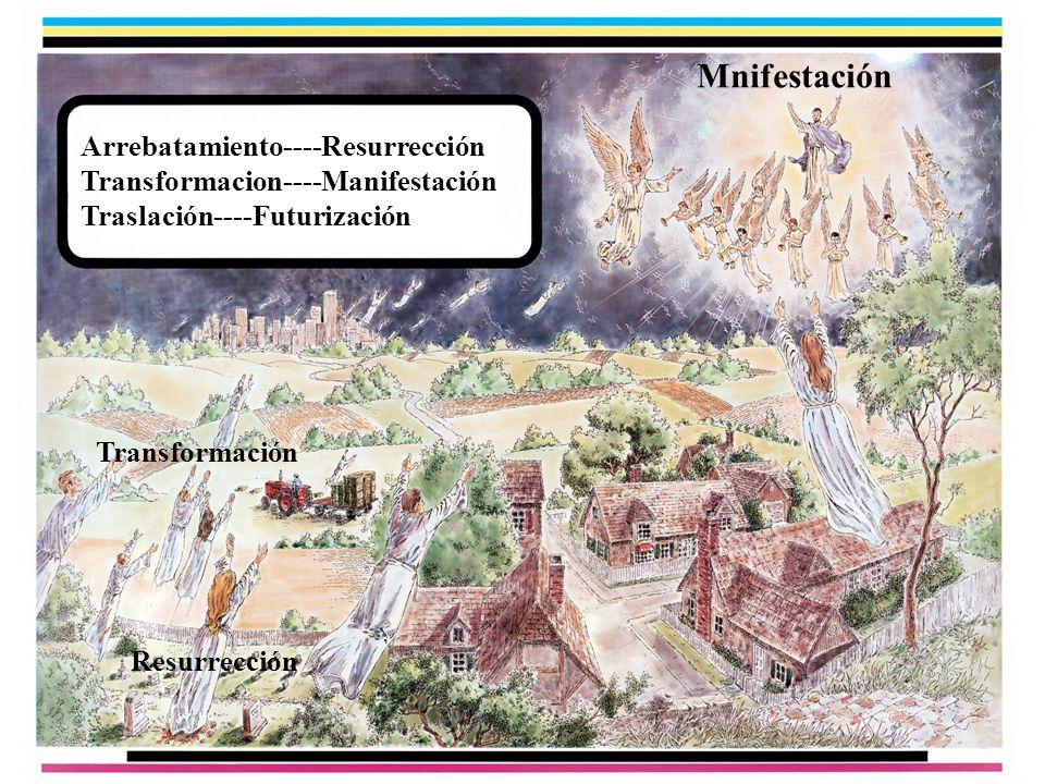 Arrebatamiento----Resurrección Transformacion----Manifestación Traslación----Futurización Resurrección Transformación Mnifestación