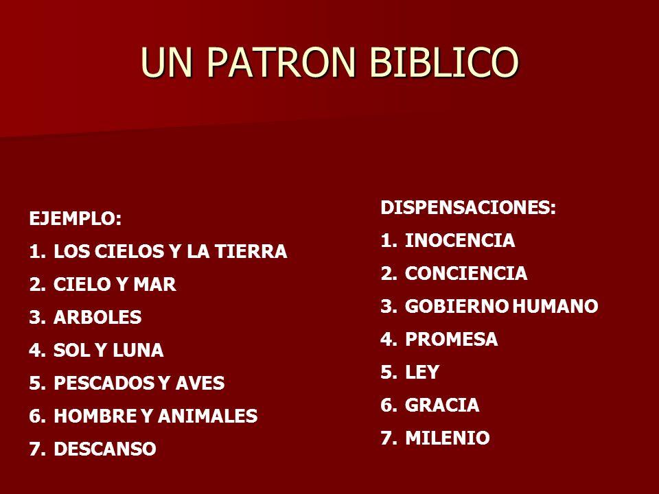 EJEMPLO: 1.LOS CIELOS Y LA TIERRA 2.CIELO Y MAR 3.ARBOLES 4.SOL Y LUNA 5.PESCADOS Y AVES 6.HOMBRE Y ANIMALES 7.DESCANSO DISPENSACIONES: 1.INOCENCIA 2.