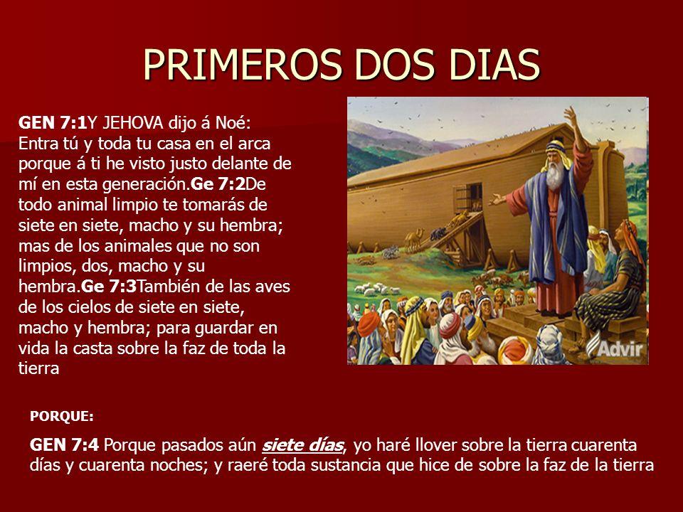 PRIMEROS DOS DIAS GEN 7:1Y JEHOVA dijo á Noé: Entra tú y toda tu casa en el arca porque á ti he visto justo delante de mí en esta generación.Ge 7:2De
